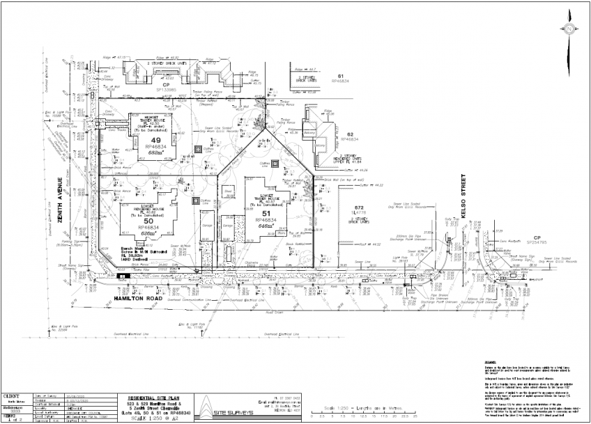 Why Site Plans are so Important